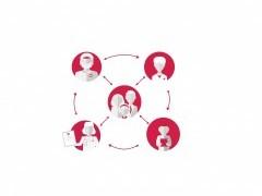 Speerpunten in de gezamenlijke ambitie van de acht umc's