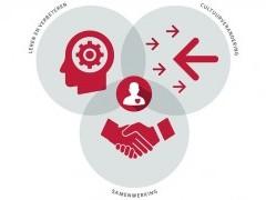 Nieuwe NFU-visie op kwaliteit: Meer waarde voor de patiënt